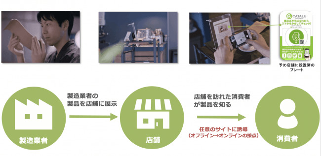 「売りたい!」作り手と「貸したい!」店舗を繋ぐサービス、スタート   2番目の画像