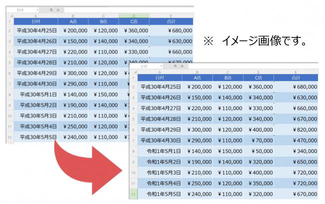 キングソフト、総合オフィスソフト「WPS Office」の新元号「令和」に対応した最新プログラム提供を決定 2番目の画像