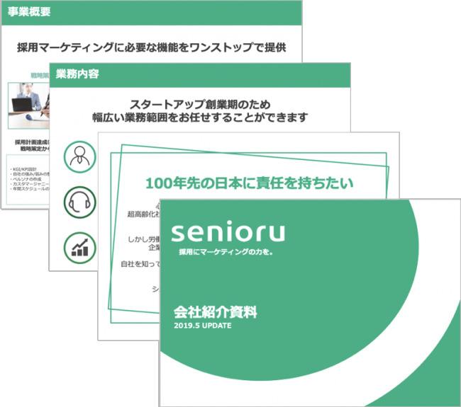 求職者とのミスマッチを防止。採用マーケティング支援のシニアル、「採用Pitch資料」の作成代行サービスを開始 2番目の画像