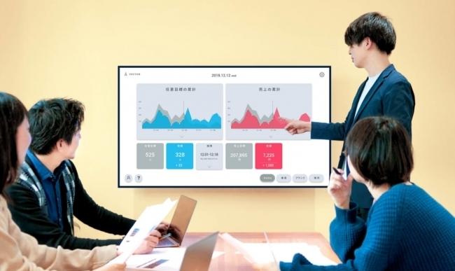 部署や役割を超えてブランドの変化を全員で共有。ブランドのための予実管理ダッシュボードツール「FRACTA VECTOR」 1番目の画像