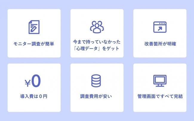 Webサービスのモニター調査に特化したオンラインモニターアンケートツール『ライトリサーチプラットフォーム』がスタート! 2番目の画像