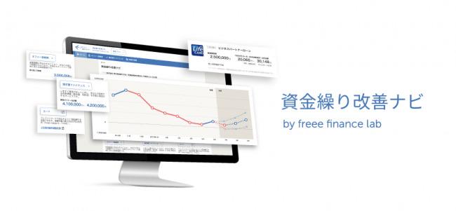 資金繰りにビッグデータを活用。freee finance lab、スモールビジネスの資金繰りを改善する総合的な金融サービスの提供を開始 1番目の画像