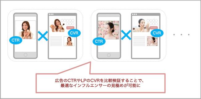 サムライトがダイレクトマーケティングの効果を高める新サービスの提供をスタート 3番目の画像