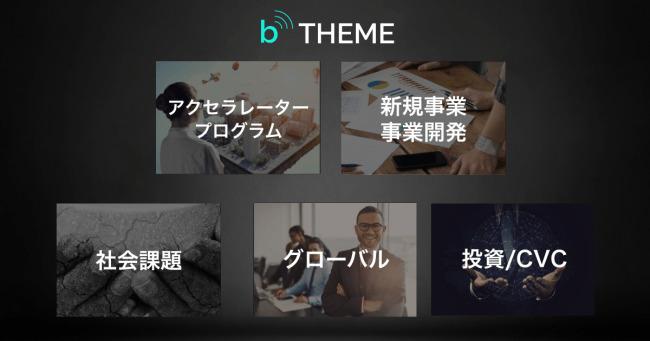 事業を創る人が事業を創る人に向けて発信。ビジネスブログコンテンツ『PRO bcon(プロ ビーコン)』がスタート 2番目の画像