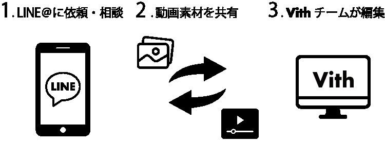 動画を撮って送るだけで二次利用も可能なPR動画に!無料の動画編集サービス「タダビ」が8月5日(月)スタート 2番目の画像