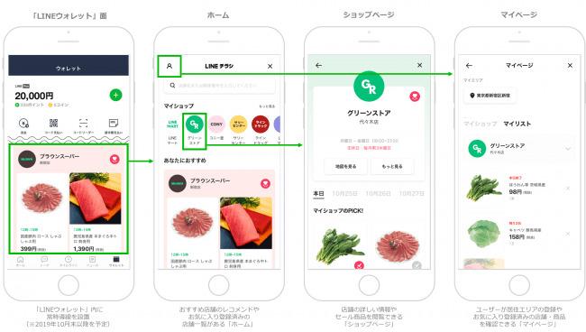 """LINEの新サービスは""""デジタルチラシ"""" ユーザーごとにパーソナライズ化した情報を配信  3番目の画像"""