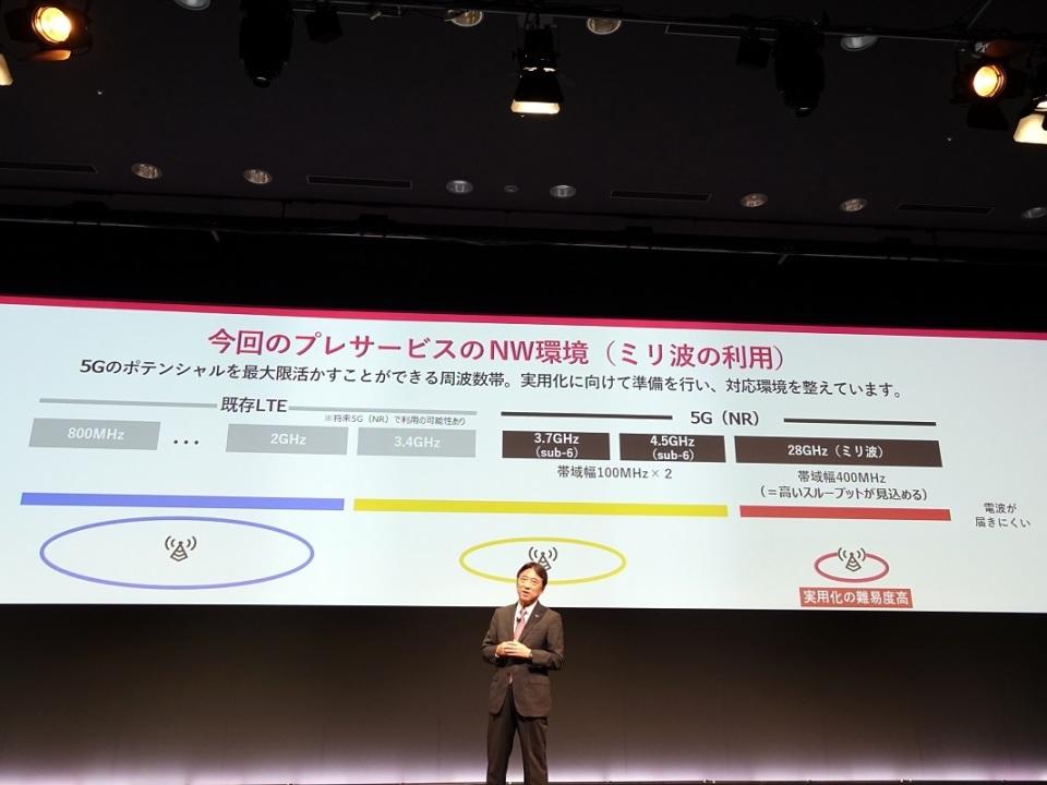 ドコモ、5Gプレサービスを開始。予定前倒しで2020年中の47都道府県展開を目指す 2番目の画像