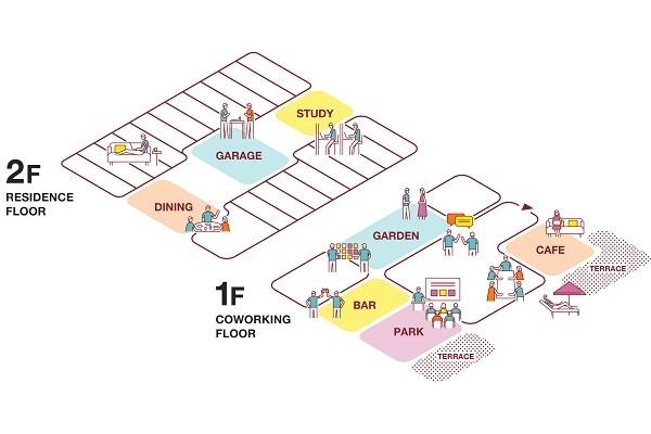 ・恵比寿にワークプレイス&賃貸住宅の「co-ba ebisu」開業へ、働くと暮らすを融合 1番目の画像