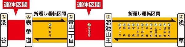「銀座線渋谷駅」が2020年1月3日から新駅舎に!他路線との乗り換え動線を案内 6番目の画像