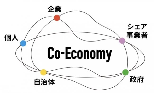 日本最大!シェアリングエコノミーを学べるSHARE SUMMIT 2019に各業界の大物スピーカーが結集 2番目の画像