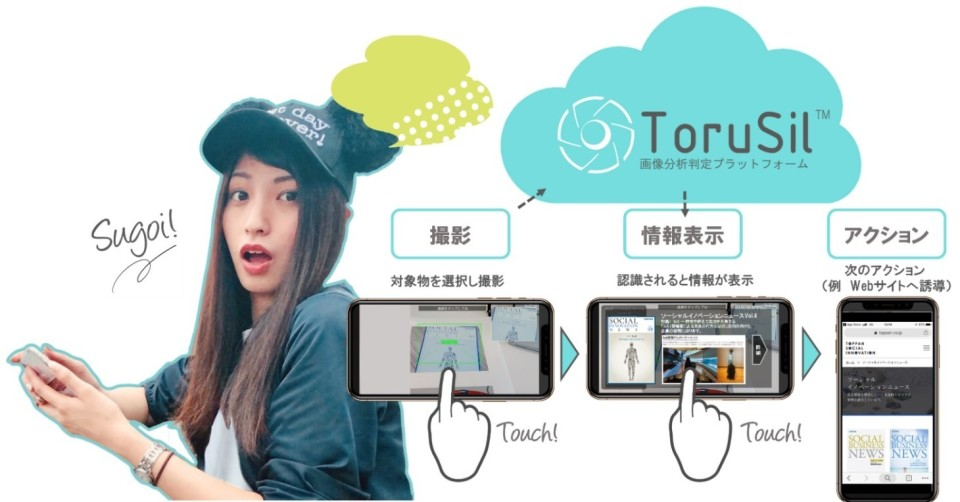 商品などをスマホやタブレットで撮影するだけで詳細情報が表示される新サービスの提供がスタート 1番目の画像