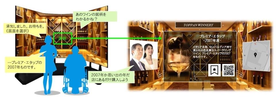 商品などをスマホやタブレットで撮影するだけで詳細情報が表示される新サービスの提供がスタート 3番目の画像