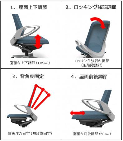 カジュアルなオフィスにも合う高機能なタスクチェアが新発売 3番目の画像