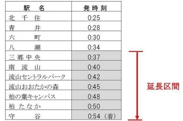 【鉄道】12月の金曜日、忘年会で帰れる臨時列車まとめ(東急・京王・西武・つくば・JR九州) 5番目の画像