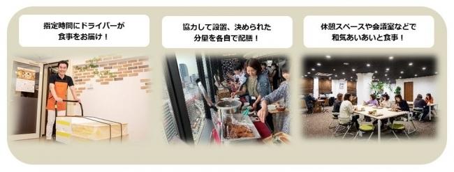 【取材】給食式社食「みんなの食堂」とは?サービス内容をリニューアル、「よりレストラン品質に近づけたい」 1番目の画像