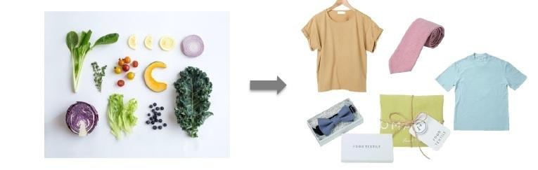 廃棄予定の食材を染料として活用する「FOOD TEXTILE」がLily Brownとのコラボ商品を新発売 2番目の画像