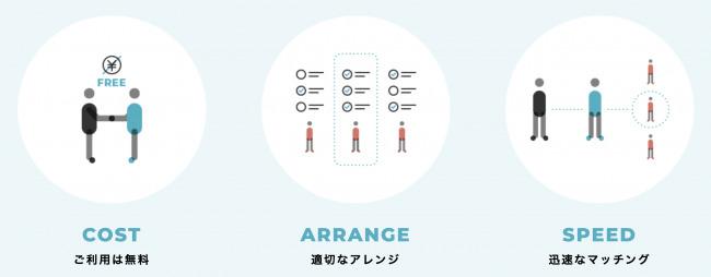 九州で地元企業とプロ人材のマッチングを図るサービス「Connected by The Company」がスタート 1番目の画像