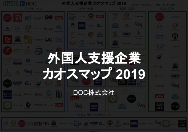 DOC、外国人支援市場を網羅的に分析した「外国人支援企業カオスマップ2019」を公開 1番目の画像