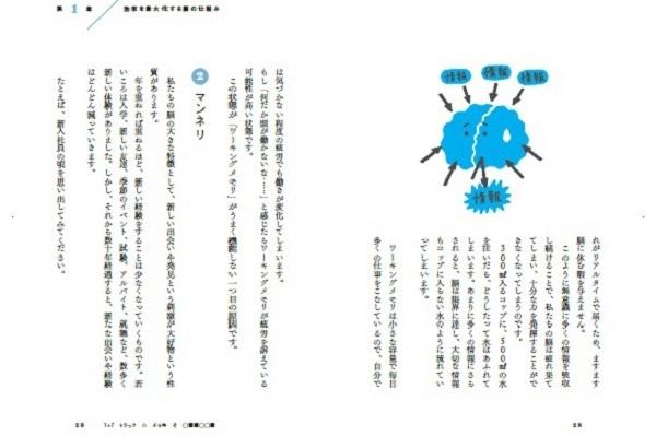 うっかりミスや確認不足を減らす脳トレ27個を紹介、書籍「脳を鍛えると生産性が上がる」発刊。著者はパズル作家 2番目の画像