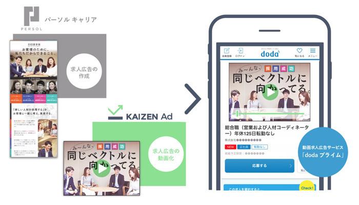 求人閲覧率・応募率が130%にアップ!求人広告を動画化するサービス「dodaプライム」が登場 1番目の画像