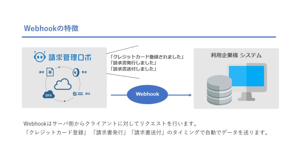 クレジットカード登録完了と同時にサービス提供が可能に!請求ロボにWebhook機能が追加 3番目の画像