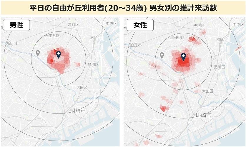 位置情報解析の「Location AI Platform」に新機能 性別や年代別の行動傾向「深掘り」可能に 1番目の画像