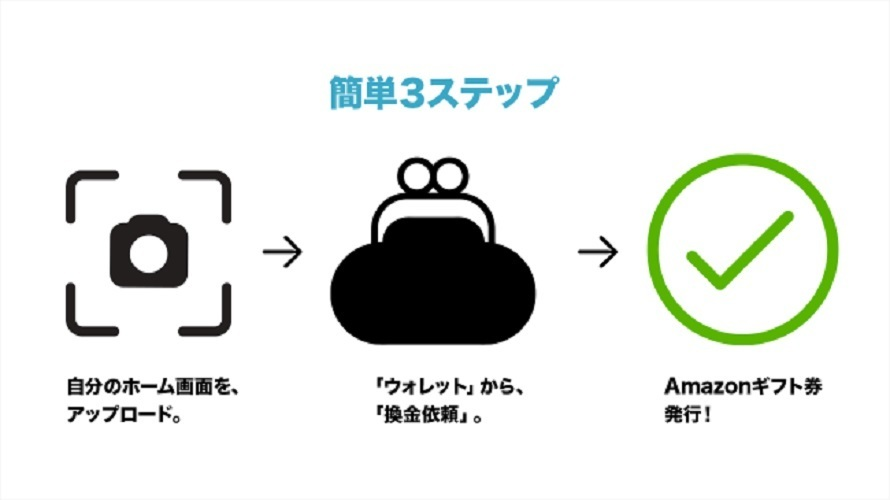スマホ画面のスクショでギフト券がもらえる「スクショマネー」配信開始  企業のマーケティングを支援 2番目の画像