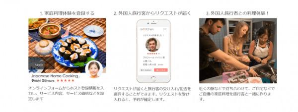 ラーメンが寿司を抜き1位に 「airKitchen」がインバウンド向け料理教室ランキングを発表 2番目の画像