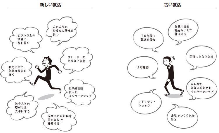 自己分析はもう古い?『新しい就活  自己分析はやめる!─』が発刊 2番目の画像