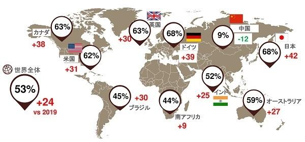 日本の経営者「従業員の学習意欲向上」に課題感  PwC「世界CEO意識調査」 2番目の画像