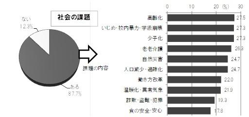 幸福度ランキング、1位は埼玉県川越市!全国83市、地域の持続性調査│ブランド総研調べ 5番目の画像