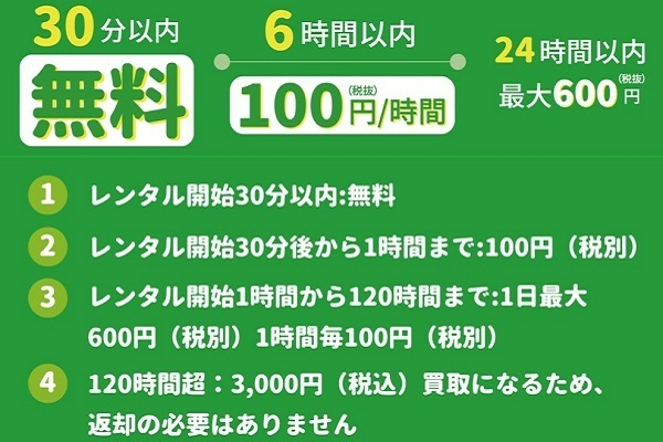 中国で急成長のモバイルバッテリー貸出サービス「PowerNow(来電)」が日本上陸!30分以内は無料 5番目の画像