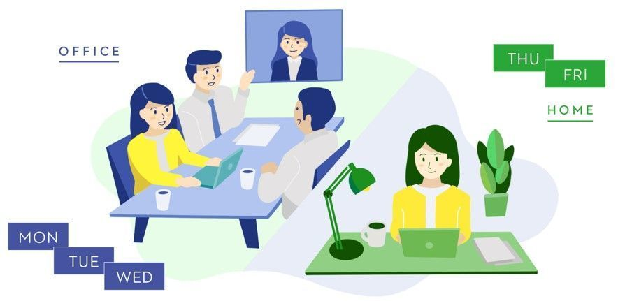 人材派遣領域の2020年トレンドキーワードは「出勤オフ派遣」? 1番目の画像