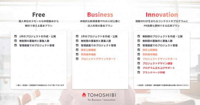仲間集めプラットフォーム「TOMOSHIBI」、法人向けの新プランが新たに加入へ 2番目の画像