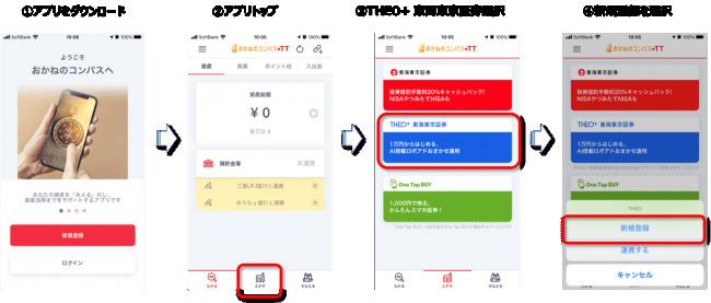 東海東京証券、顧客向けにAI搭載ロボアドバイザーによる投資一任運用サービスを開始 お金のデザインと協業 2番目の画像