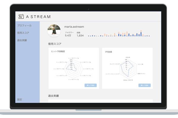 インフルエンサーを信用度でスコア化したマーケティングプラットフォーム「A stream」が登場 1番目の画像