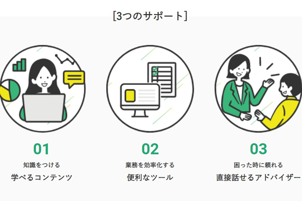 Web・デジタルマーケティング支援サービス「SURGE」今春スタート 1番目の画像