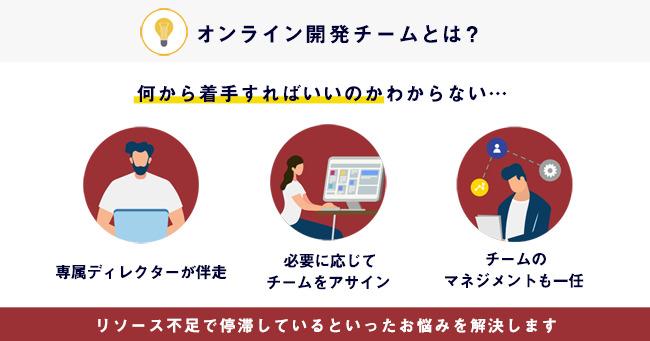 企業の「やりたいこと」を実現するため、月額制オンライン開発チームを提供するサービスが開始 2番目の画像