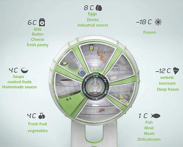 6つの扉の冷蔵庫!?海外デザイナーが生み出した冷蔵庫「FRIGIDO」が近未来的 4番目の画像