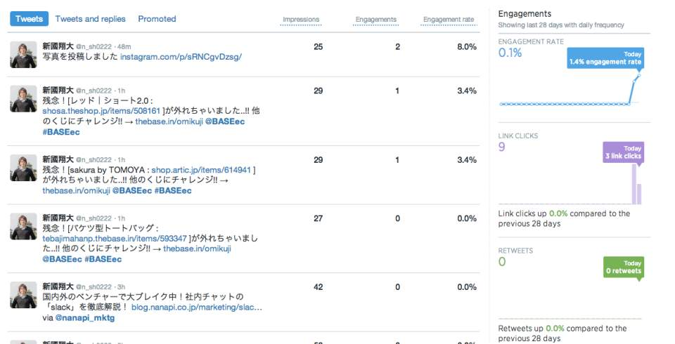 Twitterのアナリティクス機能が一般公開!ツイートのクリック率やインプレッションが解析可能に 4番目の画像