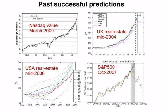 【全文】金融危機は未然に予測し、防止することが可能:経済界を大きく変える「ドラゴンキング理論」 3番目の画像