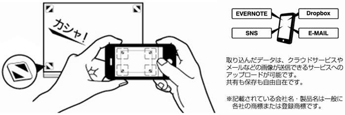 デジタル×文具でスマートに。アプリと連携できるスマホ文具6選 5番目の画像