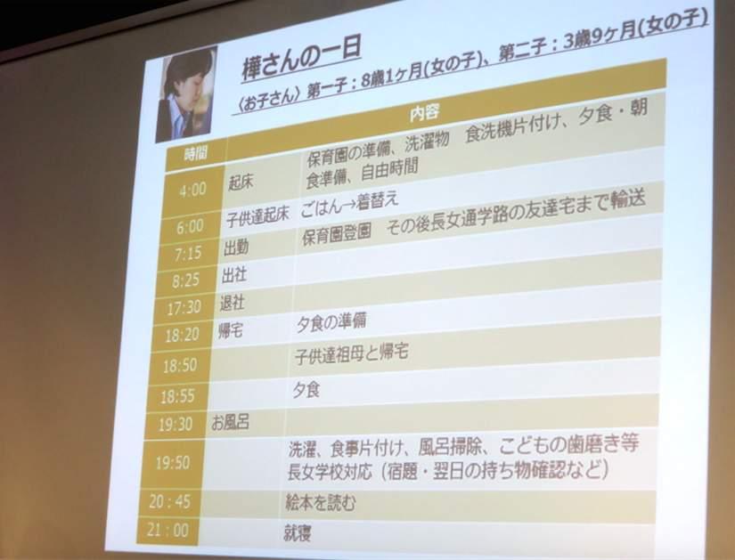 お母さんが一日で一番大変な時間「ママロック」とは?――渋谷で働くママが語った、「子育て」のリアル 4番目の画像