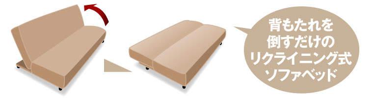 限られた空間を有効利用するソファベッド:種類・メリット/デメリット・価格別おすすめソファベッド 2番目の画像