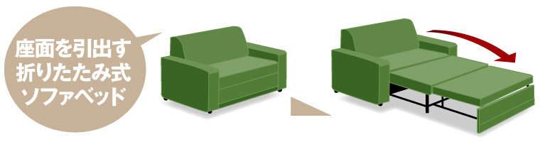 限られた空間を有効利用するソファベッド:種類・メリット/デメリット・価格別おすすめソファベッド 3番目の画像