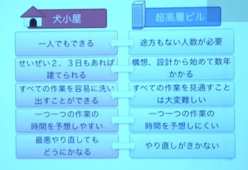 森川亮、橋本善久が描く、IT業界・エンジニアの「未来予想図」:あのエンジニアに会えるイベント開催 7番目の画像