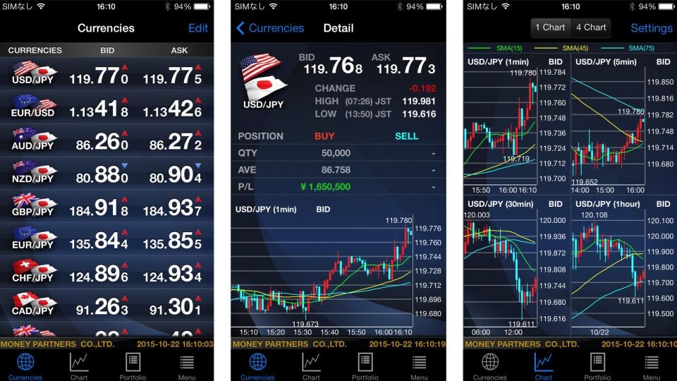 為替情報の収集からトレードまで。8つのおすすめFXアプリでストレスフリーな投資を! 1番目の画像