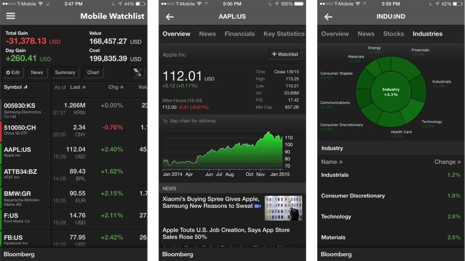 為替情報の収集からトレードまで。8つのおすすめFXアプリでストレスフリーな投資を! 2番目の画像