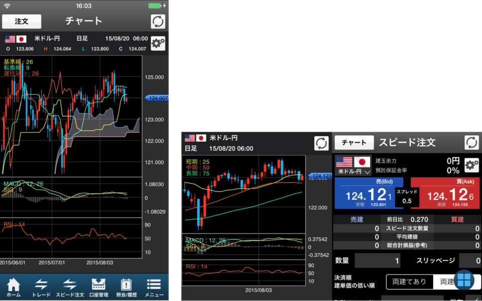 為替情報の収集からトレードまで。8つのおすすめFXアプリでストレスフリーな投資を! 4番目の画像