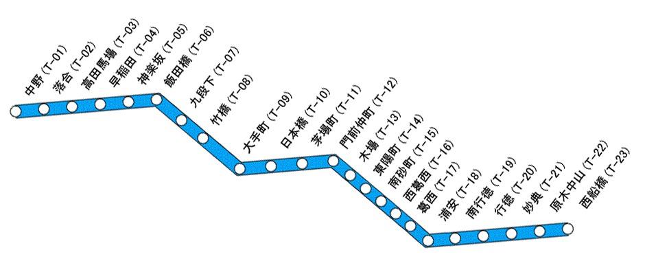 世界トップクラスの通勤ラッシュ区間ランキング:混雑率180%を誇る日本の通勤ラッシュを目撃せよ 2番目の画像